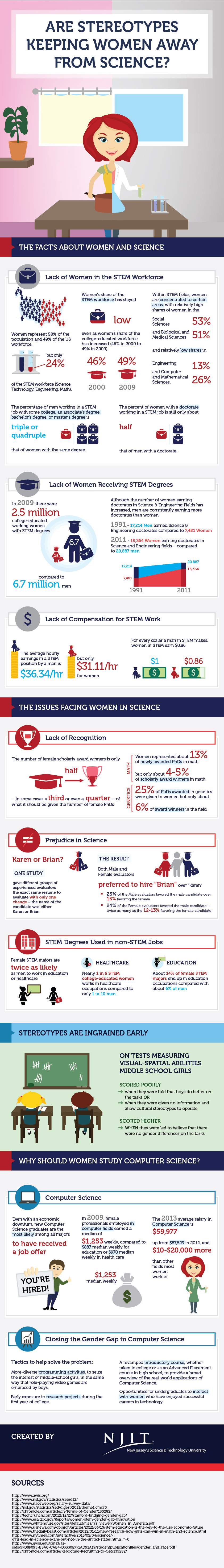 Are stereotypes keeping women away from science